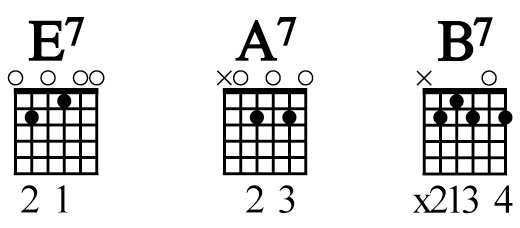 12 Bar Blues Chord Charts