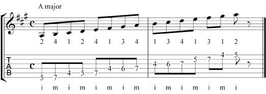 a major scale for classical guitar