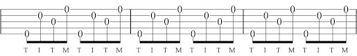 alternating thumb roll tablature