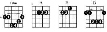 C#m A E B chord chart