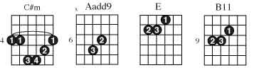chord substitutes chart