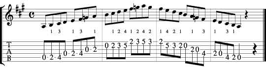 A Mixolydian Scale tab
