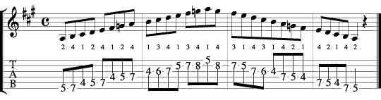 A Mixolydian Scale 5th Fret