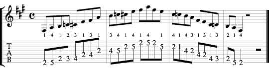 f# blues scale 2nd fret