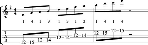 em pentatonic scale 12th fret tab
