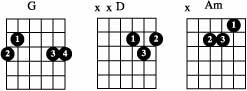 easy guitar chord progression