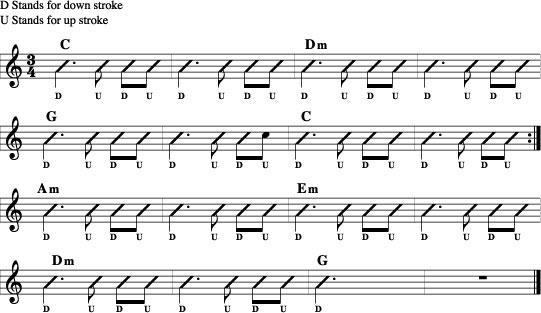 GUITAR TABS STRUMMING PATTERNS u00ab Free Patterns