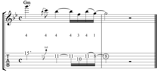 bb king guitar lick tab