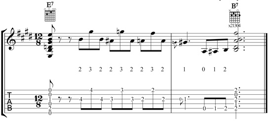 blues guitar turnaround lick tab