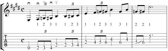 brent mason guitar tab