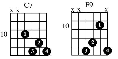 C7 F9 chord chart