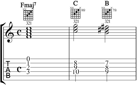 chord stretch exercise