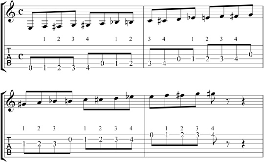 chromatic scale guitar tab