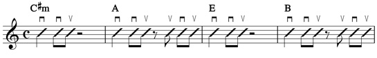 C#m A E B strum pattern