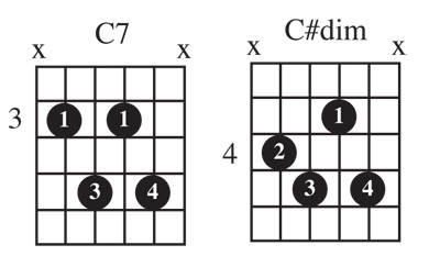 diminished guitar chord chart