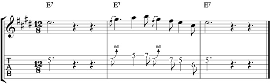 blues guitar lick tab