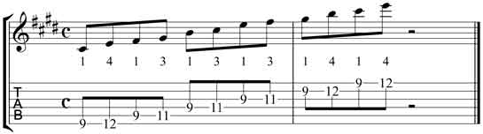 E Major Pentatonic Scale