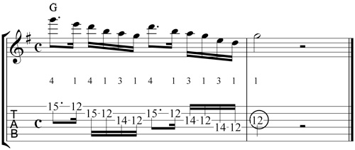 eric johnson guitar tab