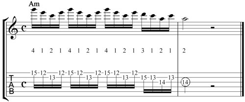 mark knopfler guitar tab