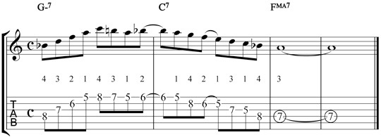 mike stern guitar tab