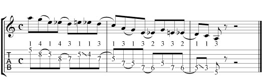 blues lick tab