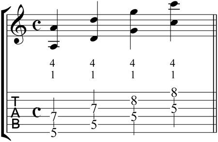 octave guitar shape