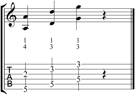 guitar octave tab