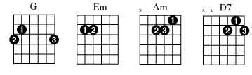 guide finger chord chart