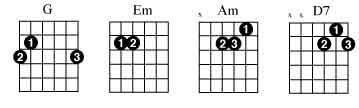 guide finger chord chart