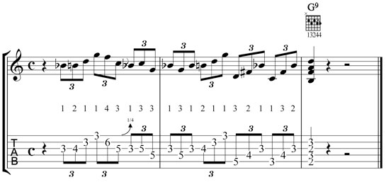 t-bone walker guitar tab