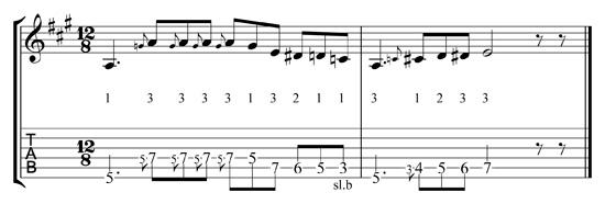 blues turnaround tablature